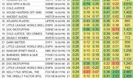 Top 40 Cable FRI.21 Aug 2015
