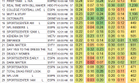 Top 40 Cable FRI.28 Aug 2015