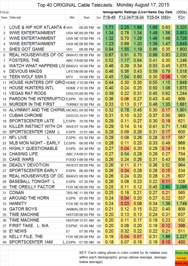 Top 40 Cable MON.17 Aug 2015