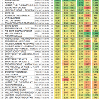Top 40 Cable SAT.08 Aug 2015