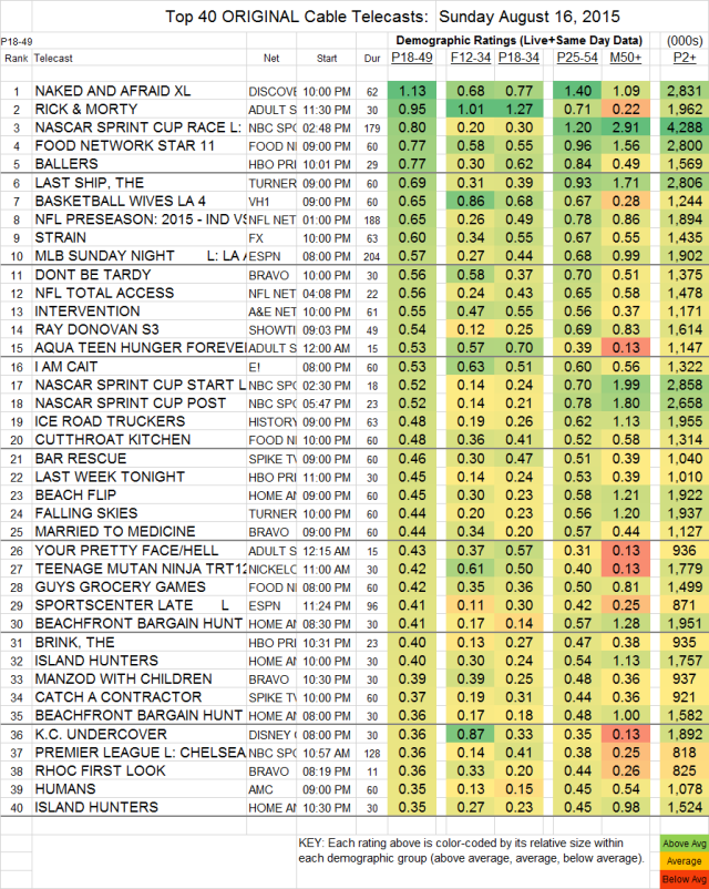 Top 40 Cable SUN.16 Aug 2015