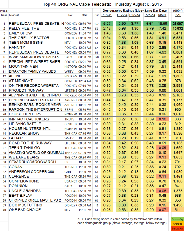 Top 40 Cable THU.06 Aug 2015 v2