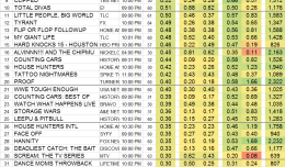 Top 40 Cable TUE.11 Aug 2015