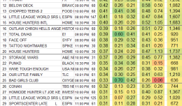 Top 40 Cable TUE.25 Aug 2015
