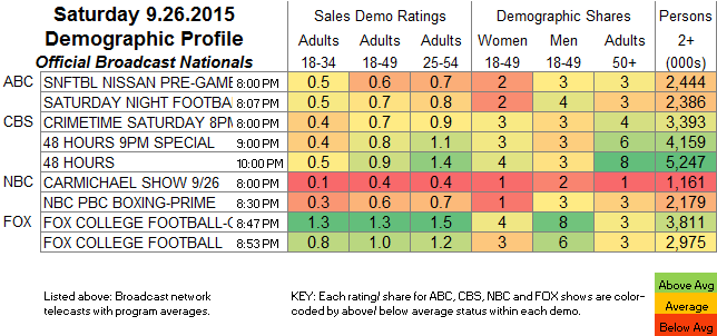 Broadcast Nationals 2015 SAT.26 Sep