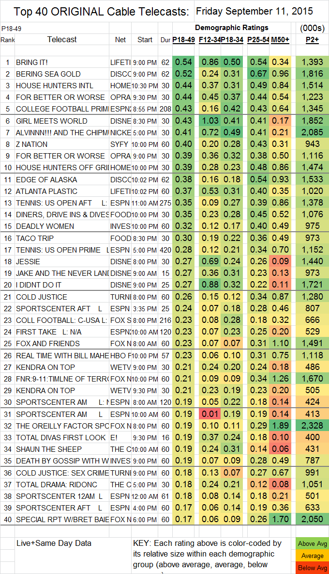 Top 40 Cable FRI.11 Sep 2015 v2