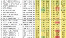 Top 40 Cable MON.07 Sep 2015 PRE