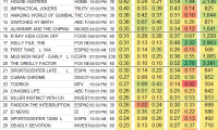 Top 40 Cable MON.31 Aug 2015