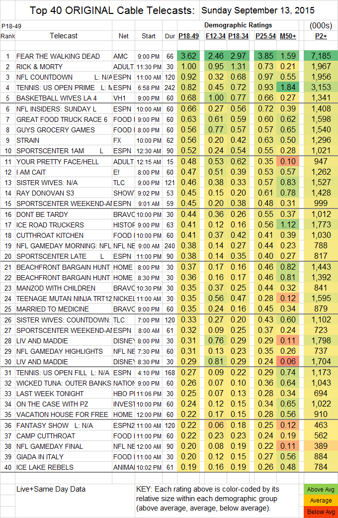 Top 40 Cable SUN.13 Sep 2015