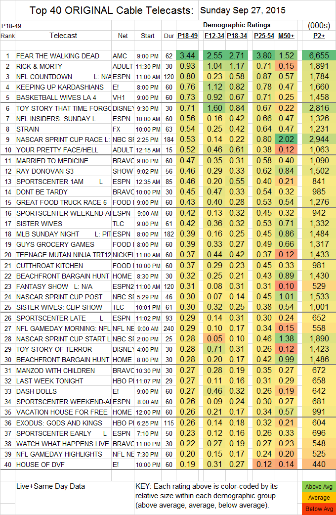 Top 40 Cable SUN.27 Sep 2015