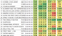 Top 40 Cable WED.02 Sep 2015