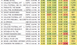 Top 40 Cable SAT.03 Oct