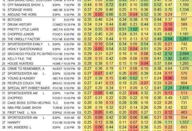 Finals Cable 2015 Nov TUE.24