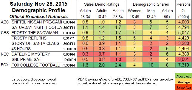 Finals Broadcast 2015 Nov SAT.28