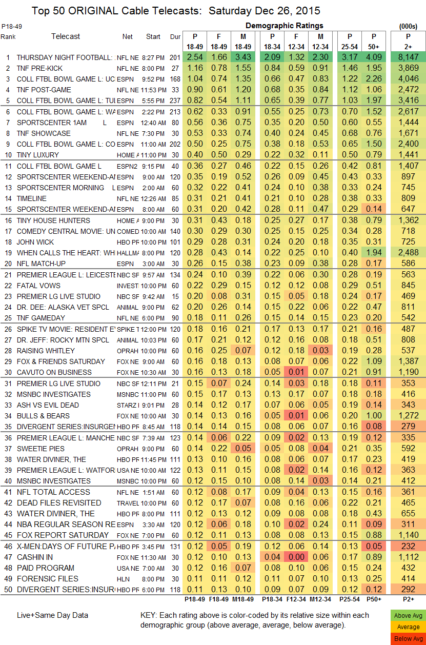 Finals Cable 2015 Dec SAT.26