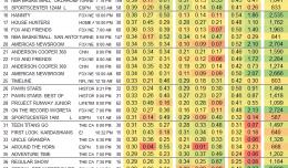 Finals Cable 2015 Dec THU.03