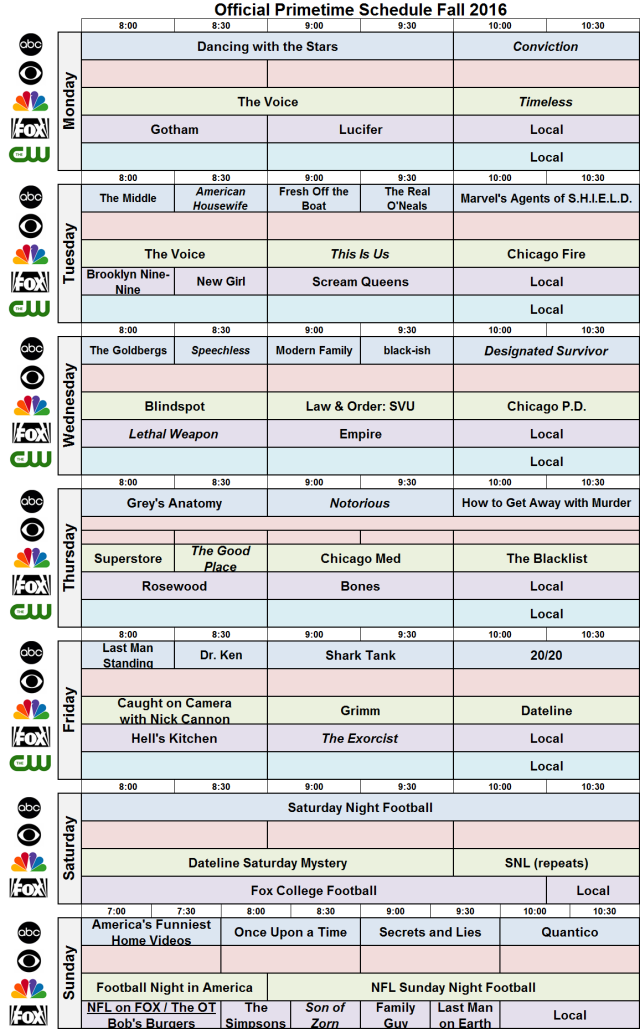 Broadcast Grids SBD Fall 2016 ABC NBC FOX