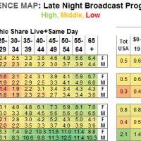 Audience Map+ Late Night Broadcast Jan-Jun 2016