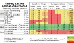 Fast Demo 2016 Aug SAT.20