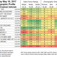 Final Bcast 2017 May 16.TUE