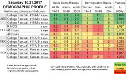 Fast Demo 2017 Oct 21.SAT