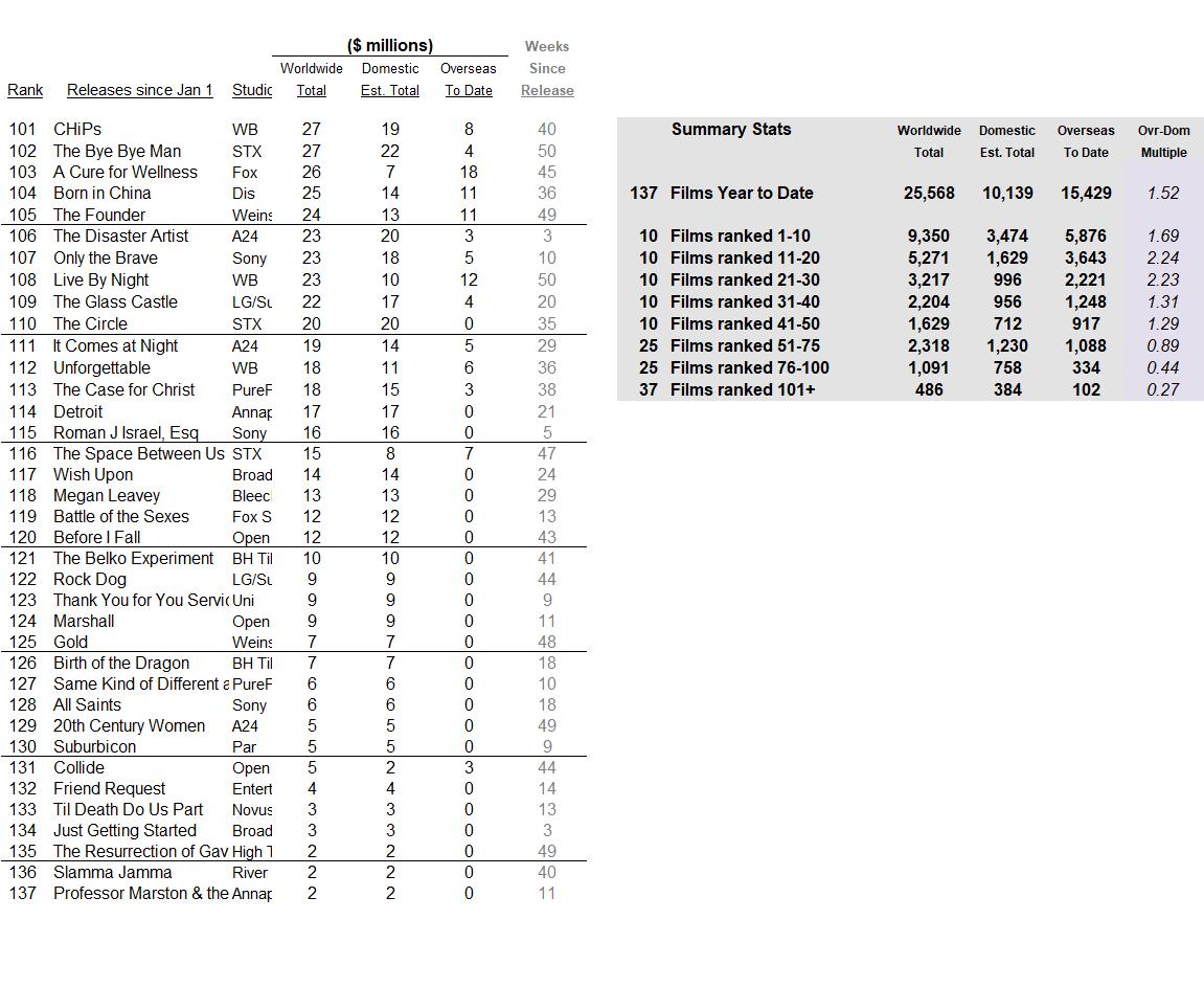 International 2017 through 2017 Dec 24 part 2