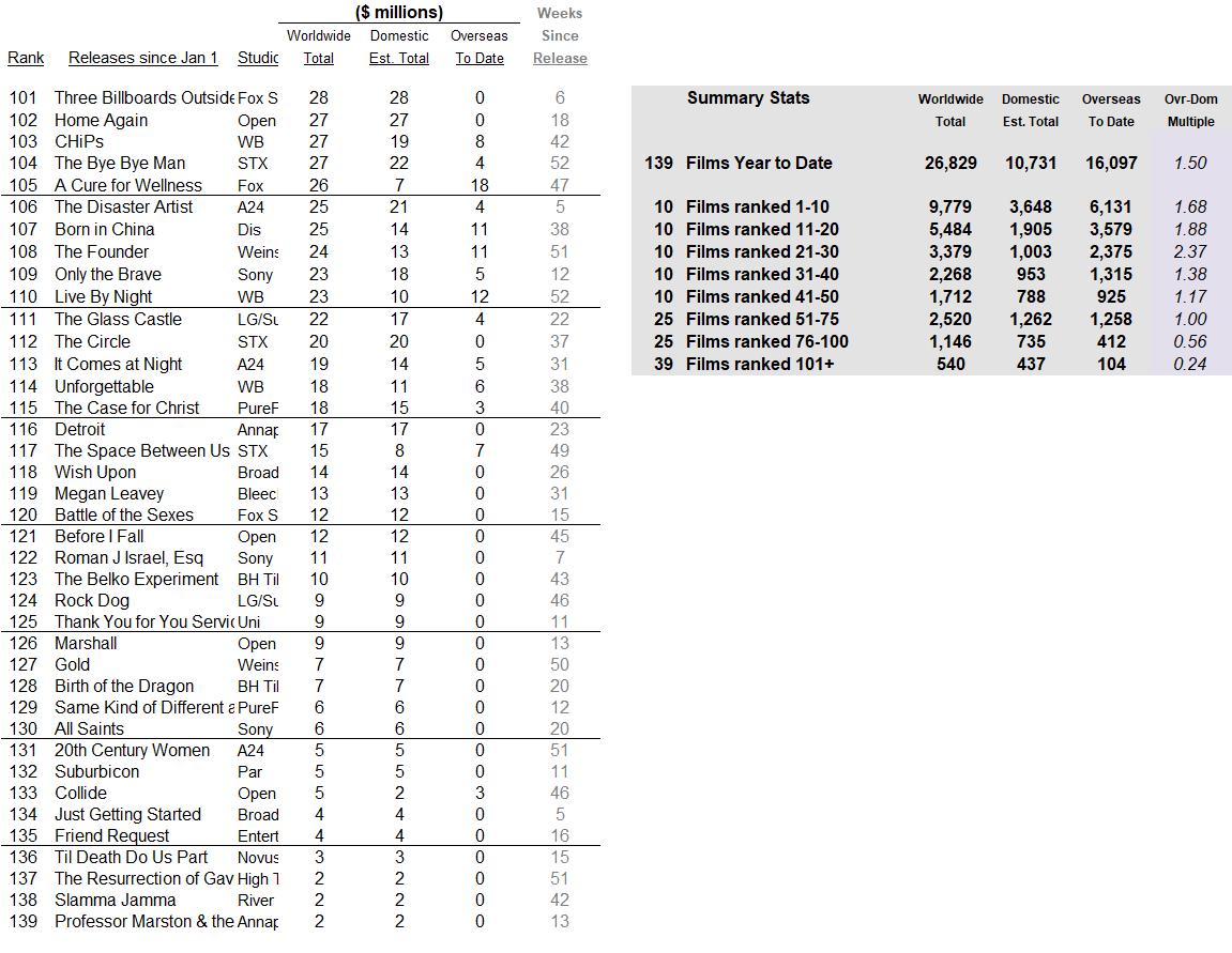 International 2017 through 2018 Jan 07 part 2