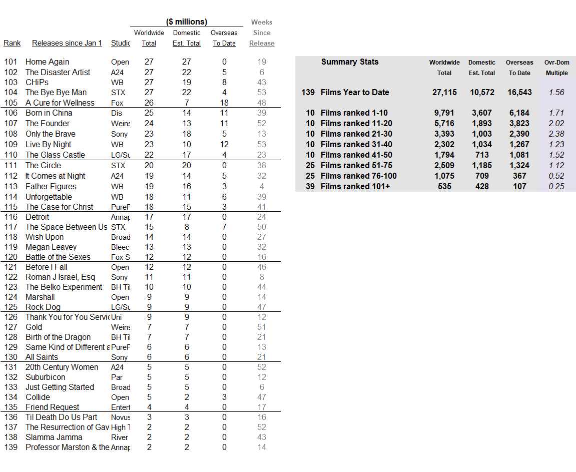 International 2017 through 2018 Jan 14 part 2
