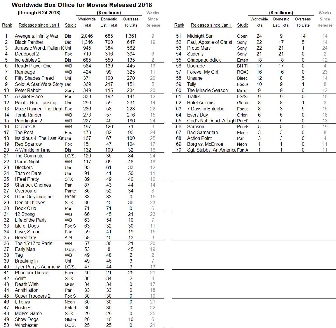 International 2018 through 2018 Jun 24