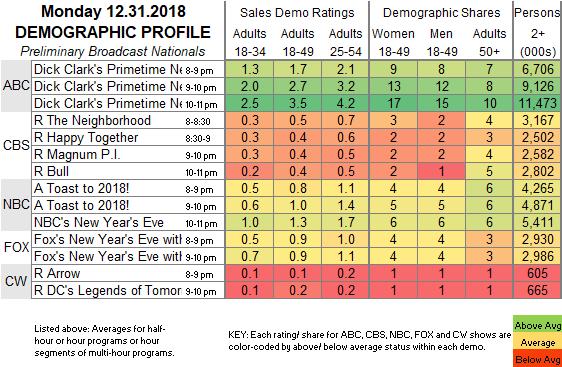 Fast-Demo-2018-Dec-31.MON_.png