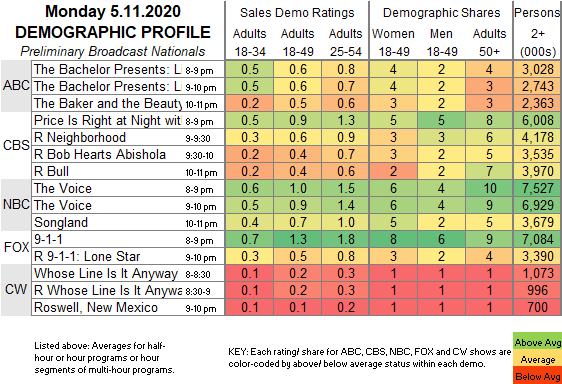 Fast-Demo-2020-May-11-MON.png