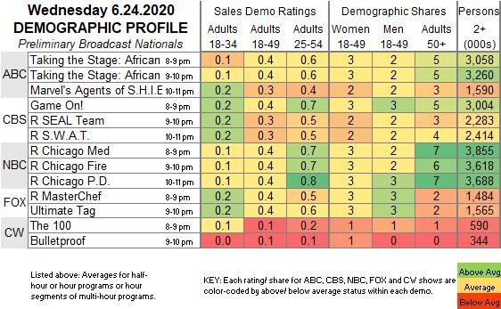 Fast-Demo-2020-Jun-24-WED.png